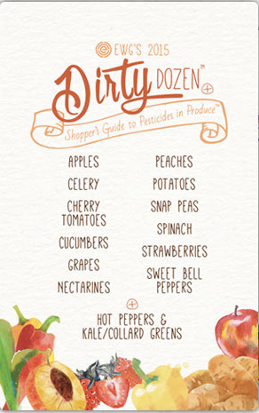 Dirty Dozen by EWG